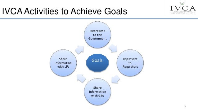 IVCA Activities to Achieve Goals Represent to the Government Represent to Regulators Share Information with GPs Share Info...