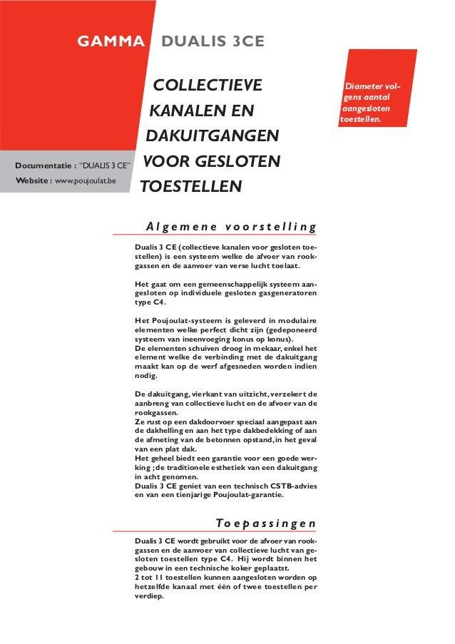 COLLECTIEVE KANALEN EN DAKUITGANGEN VOOR GESLOTEN TOESTELLEN Dualis 3 CE (collectieve kanalen voor gesloten toe- stellen) ...