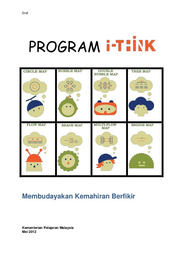 Draf Membudayakan Kemahiran Berfikir Kementerian Pelajaran Malaysia Mei 2012 PROGRAM