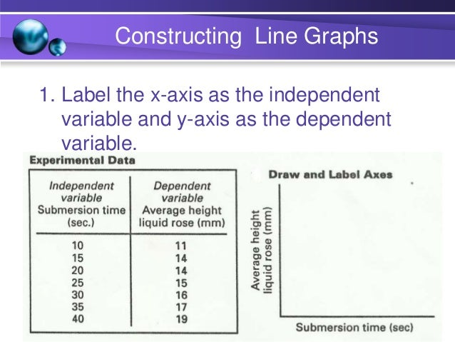 For each of the scenarios below answer questions A-C. A. Identify the independent variable, dependent variable, number of ...