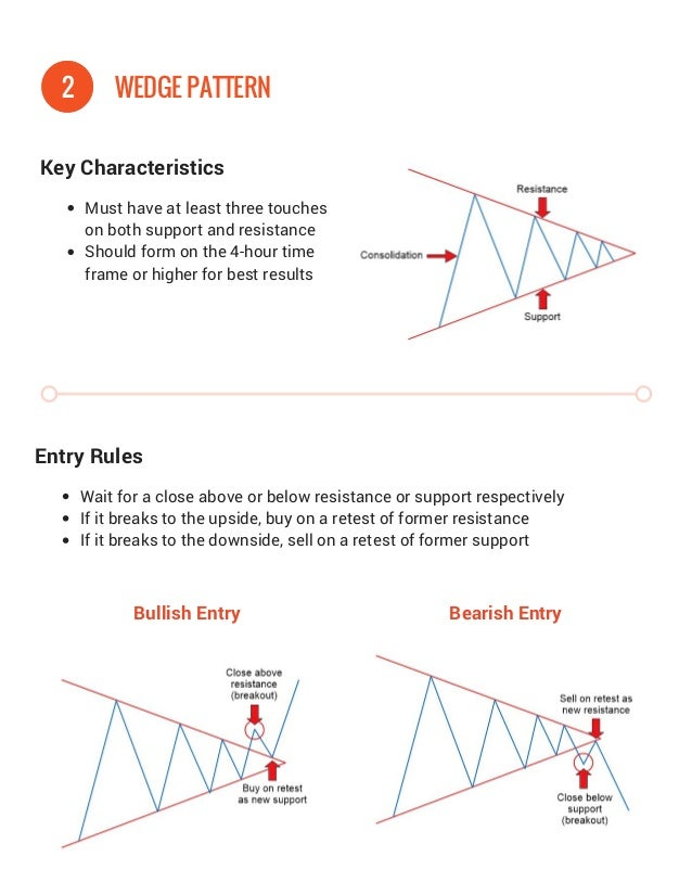 Forex trading cheat sheet pdf