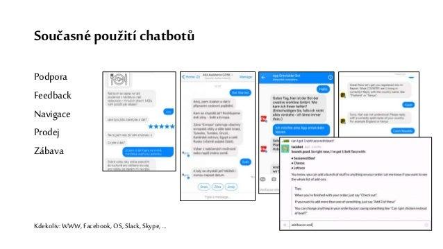 Současné použití chatbotů Podpora Feedback Navigace Prodej Zábava Kdekoliv:WWW,Facebook,OS, Slack,Skype,…