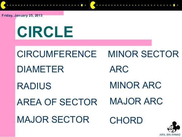 Friday, January 25, 2013        CIRCLE        CIRCUMFERENCE      MINOR SECTOR        DIAMETER           ARC        RADIUS ...