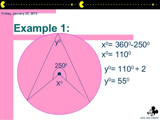 Friday, January 25, 2013       Example 1:                           y0     x0= 3600-2500                                  ...