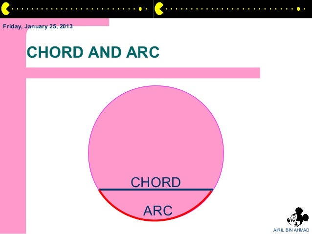 Friday, January 25, 2013       CHORD AND ARC                           CHORD                            ARC               ...