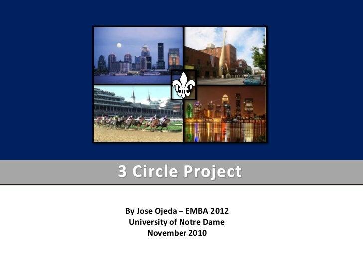 3 Circle ProjectBy Jose Ojeda – EMBA 2012 University of Notre Dame      November 2010