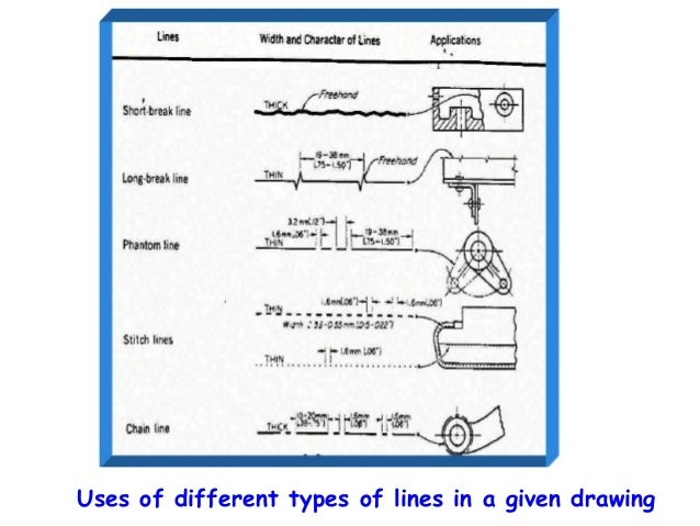 the impact and importance of engineering drawings Since it is important for our students to be familiar with widely used software   visual cognition in 3d reconstruction from multi-view engineering drawings   exploring the effect of confusion in discussion forums of massive.