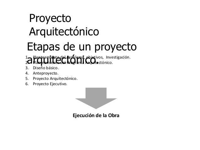 Metodolog A De La Investigaci N Ii Componentes Del Dise O