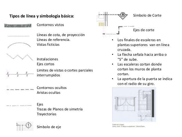 Metodolog a de la investigaci n ii componentes del dise o for Simbologia de niveles en planos arquitectonicos