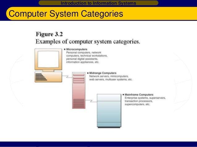 computer fundamentals sem1 Computer fundamentals 6l for cst/nst 1a michaelmas 2010 mwf @ 10, arts school a _.