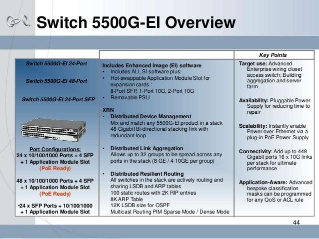3 Com Stackable Desktop Switchtechsept120908 1