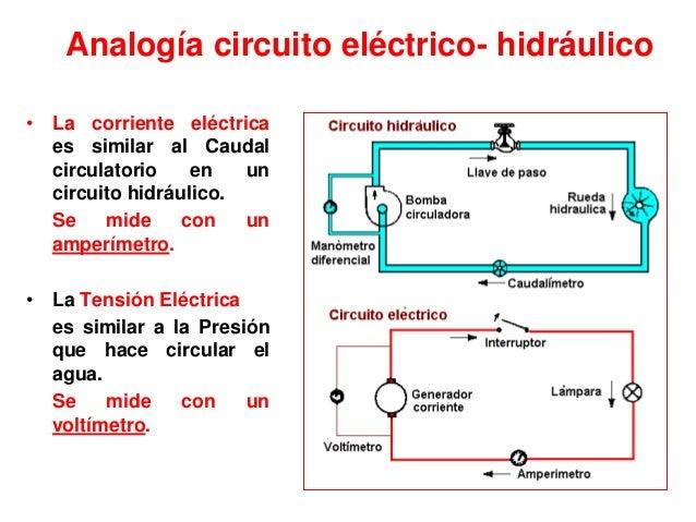Circuito Hidraulico Simple : Conceptos generales instalacion electrica