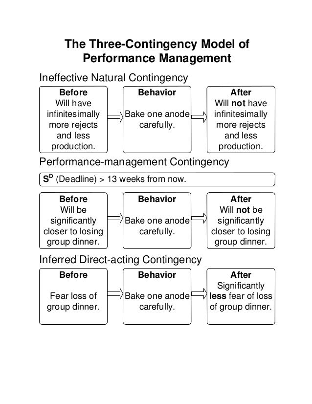The Three-Contingency Model of Performance Management Ineffective Natural Contingency Before Will have infinitesimally mor...