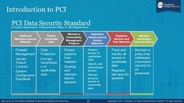 Payment Card Industry Data Security Standard PCI-DSS • 17 standards (industry self regulation). – Designed to reduce fraud...
