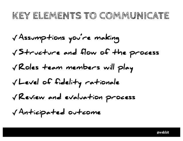 key elements of communication