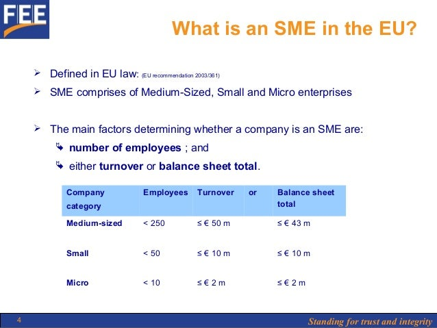 opportunities and challenges of sme business What are the biggest challenges that smes opportunities and challenges faced by smes of the on a regular business but for an sme, the challenges are.