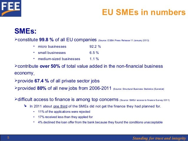 employees turnover among employees small and medium enterprises Definition of an sme a small or medium-sized enterprise, or sme, as defined by the european commission is a business or company: that has fewer than 250 employees and.