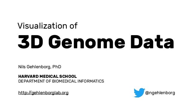 Nils Gehlenborg, PhD http://gehlenborglab.org Visualization of 3D Genome Data HARVARD MEDICAL SCHOOL DEPARTMENT OF BIOMEDI...