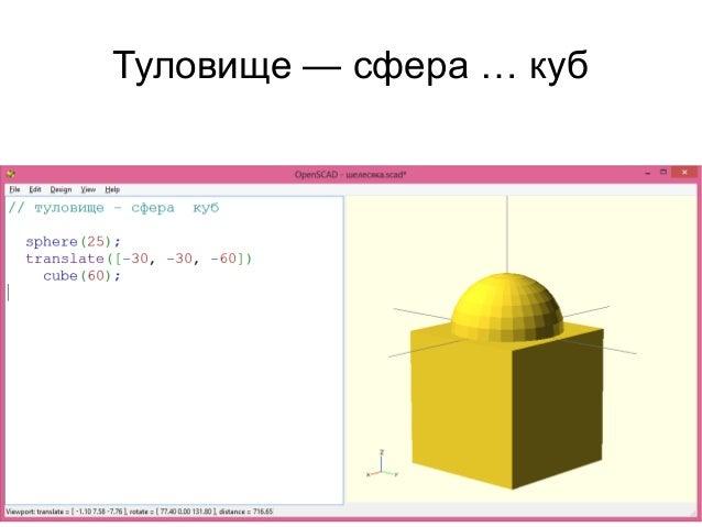 Туловище — сфера … куб