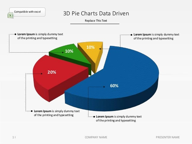 Replace This Text 1 I 3D Pie Charts Data Driven 60% Lorem Ipsum is simply dummy text of the printing and typesetting 20% L...