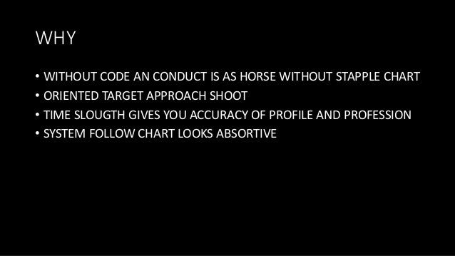 WHY • WITHOUT CODE AN CONDUCT IS AS HORSE WITHOUT STAPPLE CHART • ORIENTED TARGET APPROACH SHOOT • TIME SLOUGTH GIVES YOU ...