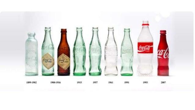 Manufacturing of coke bottle