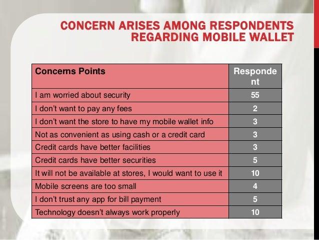 Mobile Wallet Future in Bangladesh