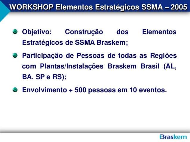 Objetivo: Construção dos Elementos Estratégicos de SSMA Braskem; Participação de Pessoas de todas as Regiões com Plantas/I...