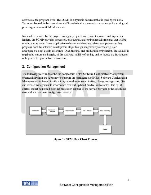 Nea Configuration Management Plan Version 11final