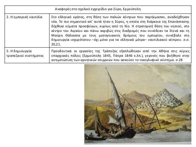 ΘΕΜΑ 2 ΠΗΓΗ 1 Οι Χίοι πρόσφυγες νοσταλγούν το νησί τους Η εν Ελλάδι δυστυχία των καλομαθημένων Χίων (...) παρεκίνησαν πολλ...