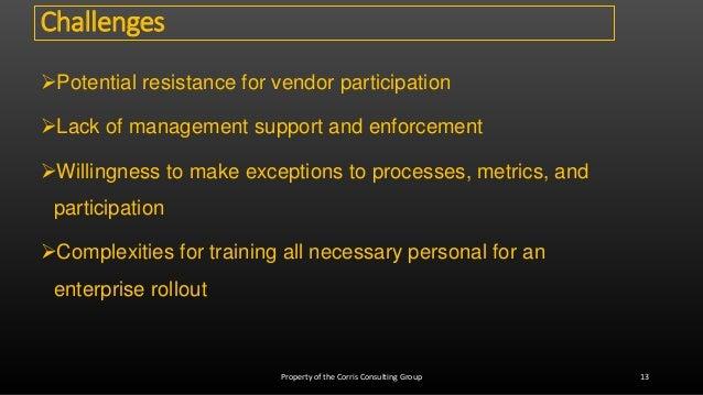 Vendor Management System Introduction2