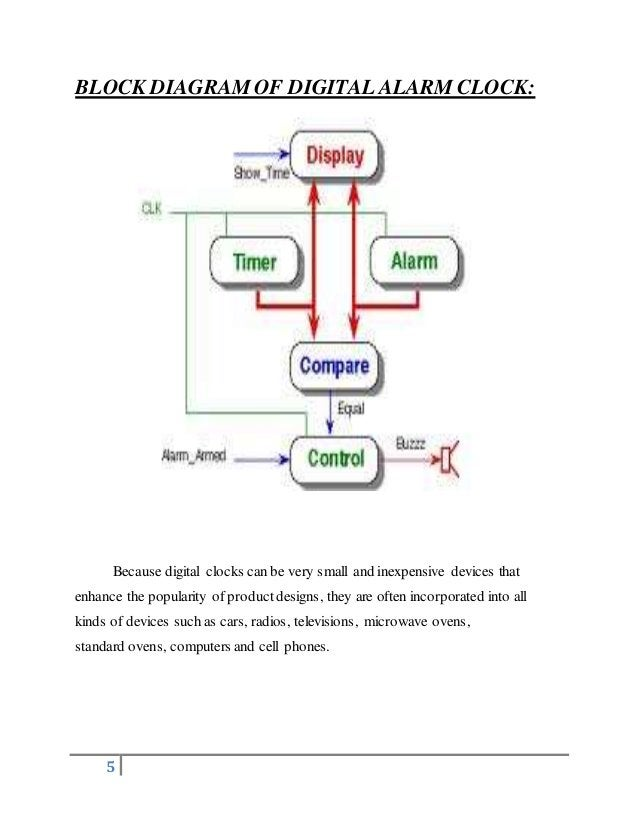 5 BLOCK DIAGRAMOF DIGITAL ALARM CLOCK: Because digital clocks can be very small and inexpensive devices that enhance the p...