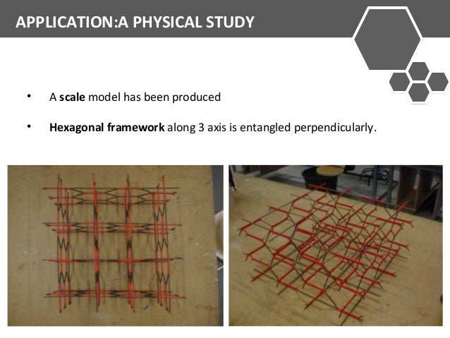 APPLICATION:A PHYSICAL STUDY  • A scale model has been produced  • Hexagonal framework along 3 axis is entangled perpendic...
