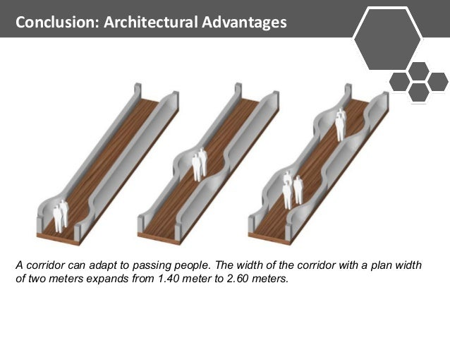 Conclusion: Architectural Advantages  A corridor can adapt to passing people. The width of the corridor with a plan width ...