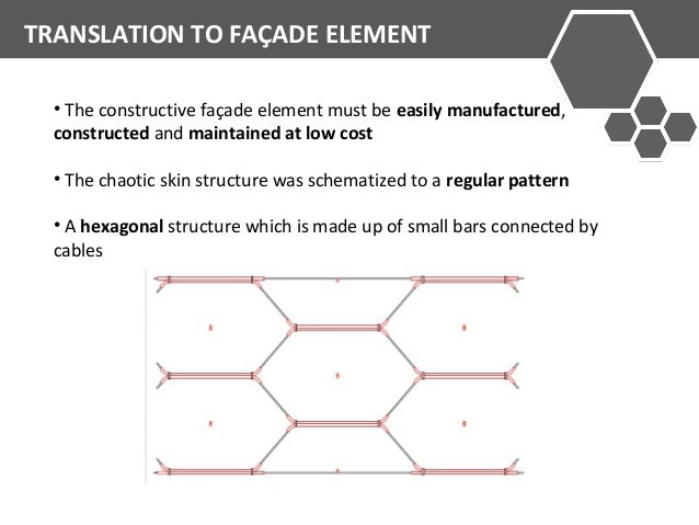 TRANSLATION TO FAÇADE ELEMENT  • The constructive façade element must be easily manufactured,  constructed and maintained ...