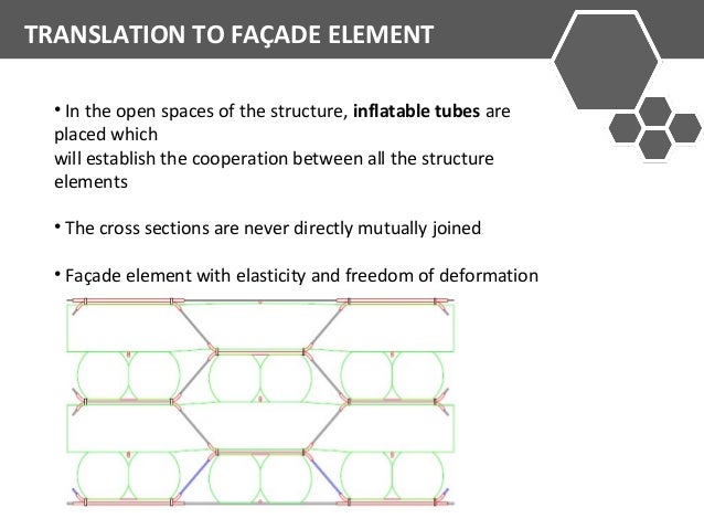TRANSLATION TO FAÇADE ELEMENT  • In the open spaces of the structure, inflatable tubes are  placed which  will establish t...