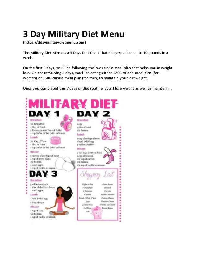 military diet menu for men