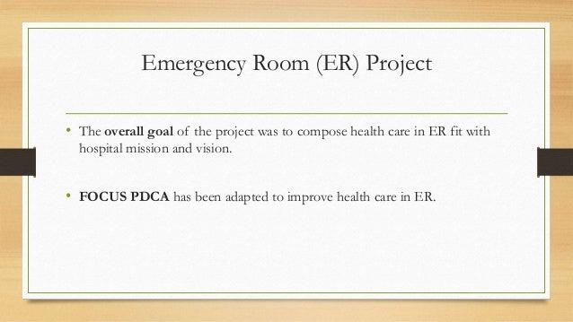 QI project Slide 3