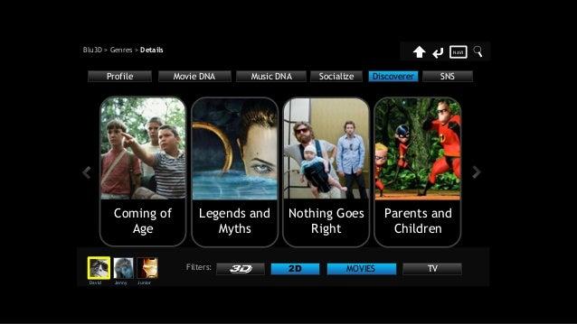 BluTV VOD