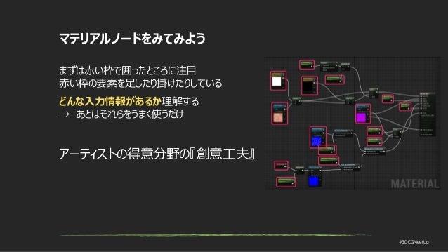 #3DCGMeetUp マテリアルノードをみてみよう まずは赤い枠で囲ったところに注目 赤い枠の要素を足したり掛けたりしている どんな入力情報があるか理解する → あとはそれらをうまく使うだけ アーティストの得意分野の『創意工夫』