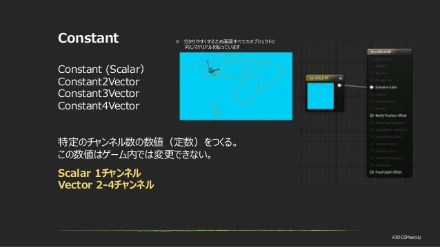 #3DCGMeetUp Constant Constant (Scalar) Constant2Vector Constant3Vector Constant4Vector 特定のチャンネル数の数値(定数)をつくる。 この数値はゲーム内では変更...