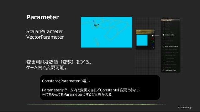 #3DCGMeetUp Parameter ConstantとParameterの違い Parameterはゲーム内で変更できる/Constantは変更できない 何でもかんでもParameterにすると管理が大変 ScalarParameter...