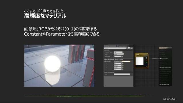 #3DCGMeetUp ここまでの知識でできること 高輝度なマテリアル 画像だとRGBがそれぞれ(0-1)の間に収まる ConstantやParameterなら高輝度にできる