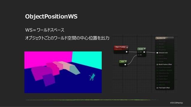 #3DCGMeetUp ObjectPositionWS WS=ワールドスペース オブジェクトごとのワールド空間の中心位置を出力