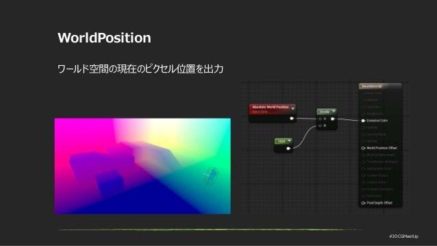 #3DCGMeetUp WorldPosition ワールド空間の現在のピクセル位置を出力