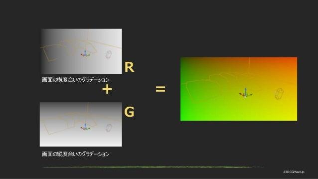 #3DCGMeetUp 画面の横度合いのグラデーション 画面の縦度合いのグラデーション + = R G