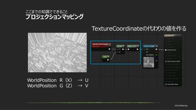 #3DCGMeetUp ここまでの知識でできること プロジェクションマッピング WorldPosition R(X) → U WorldPosition G(Z) → V TextureCoordinateの代わりの値を作る