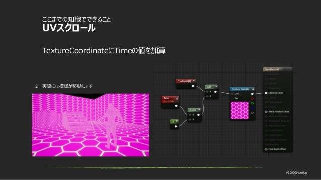 #3DCGMeetUp TextureCoordinateにTimeの値を加算 ここまでの知識でできること UVスクロール ※ 実際には模様が移動します