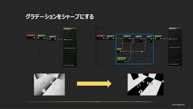 #3DCGMeetUp グラデーションをシャープにする