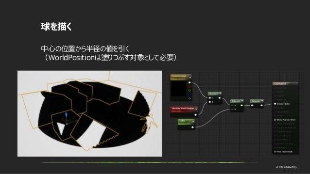 #3DCGMeetUp 球を描く 中心の位置から半径の値を引く (WorldPositionは塗りつぶす対象として必要)